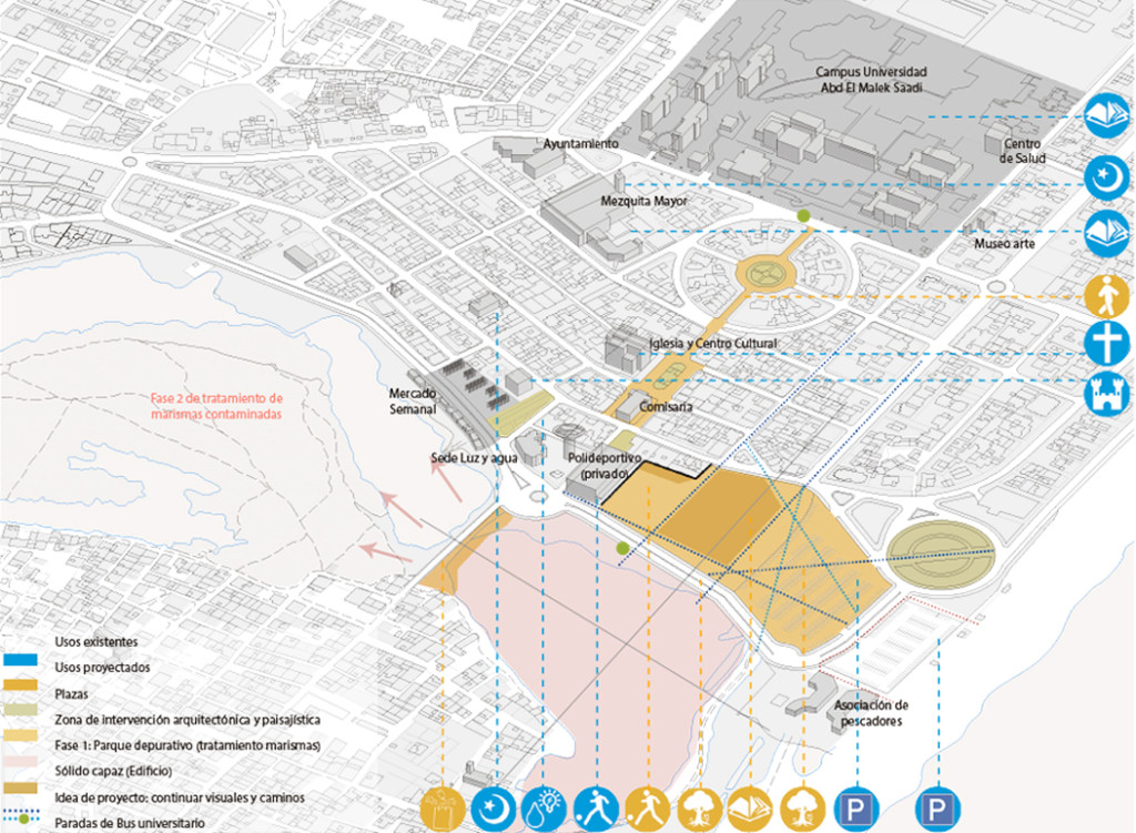 08-Proyecto-Urbano-Martil_Yasmine-Taferssiti_150px