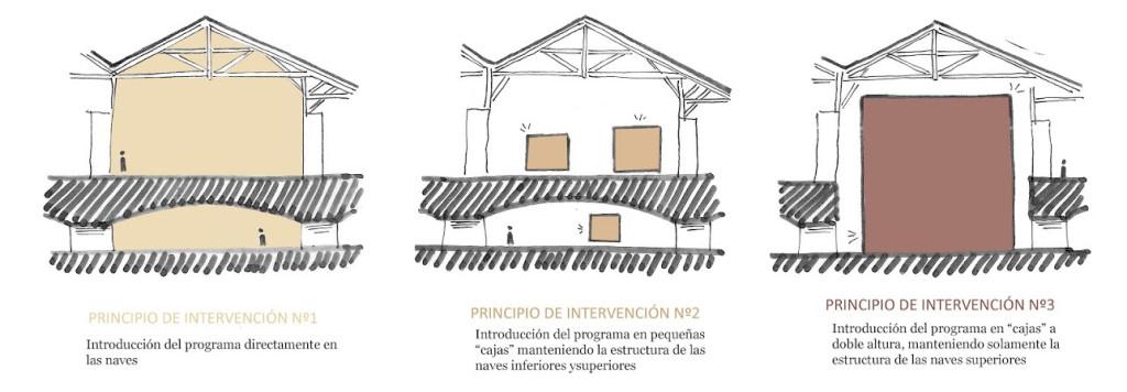 Modos de intervencion - Elena Corredor