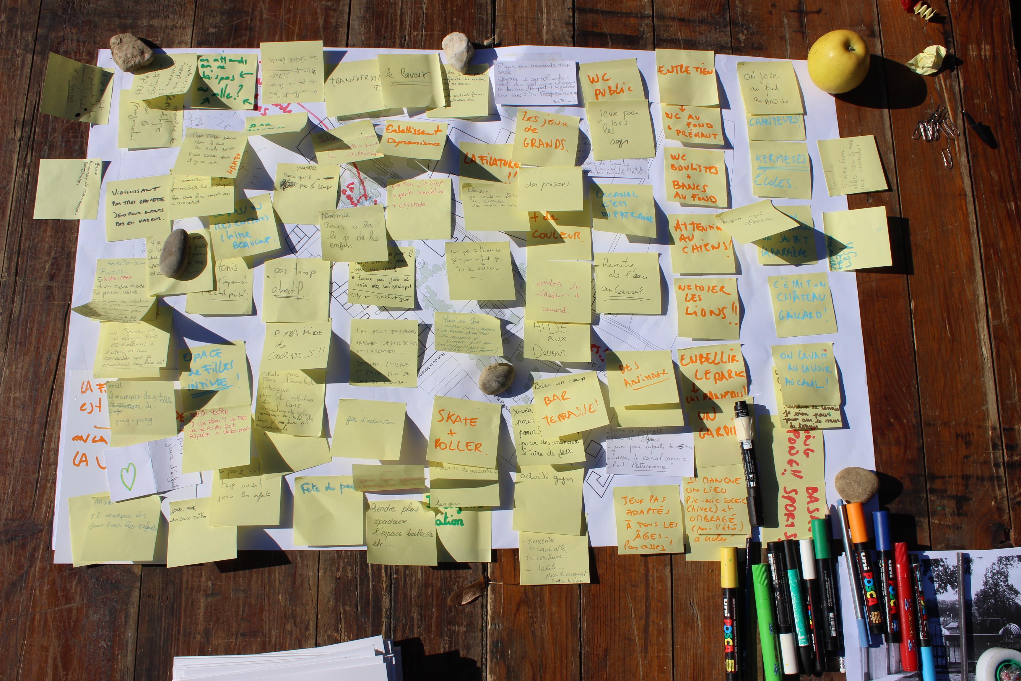Documento de mediación en el proceso de diseño participado del Parque de Loriol, Francia, desarrollado por el autor junto con el colectivo Bazar Urbain y Del'Aire. Foto Elise Dumay. 2015.