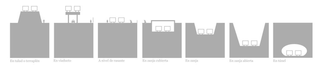 Secciones caracteristicas - Elena Corredor