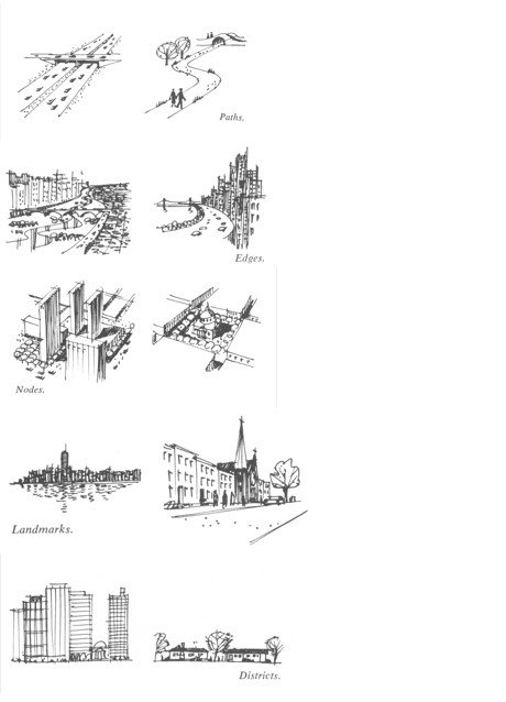bocetos-de-kevin-lynch