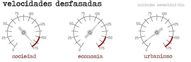 Velocidades desfasadas - by Destiempo Urbano