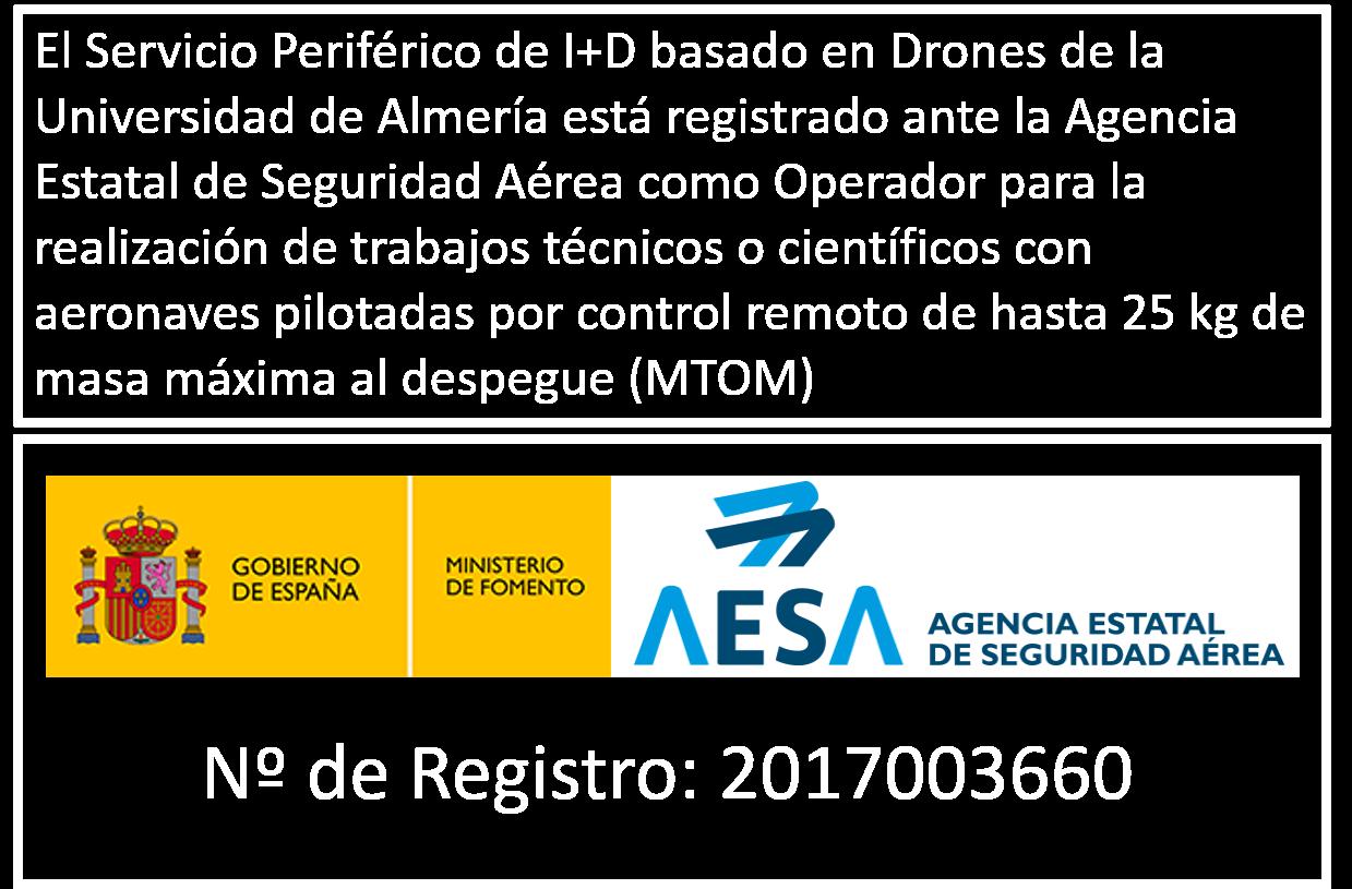 Registro Operador AESA